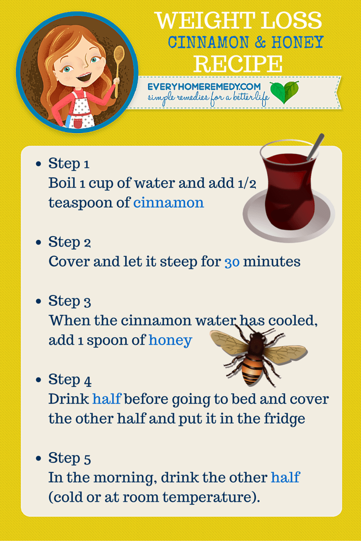 honey cinnamon recipe