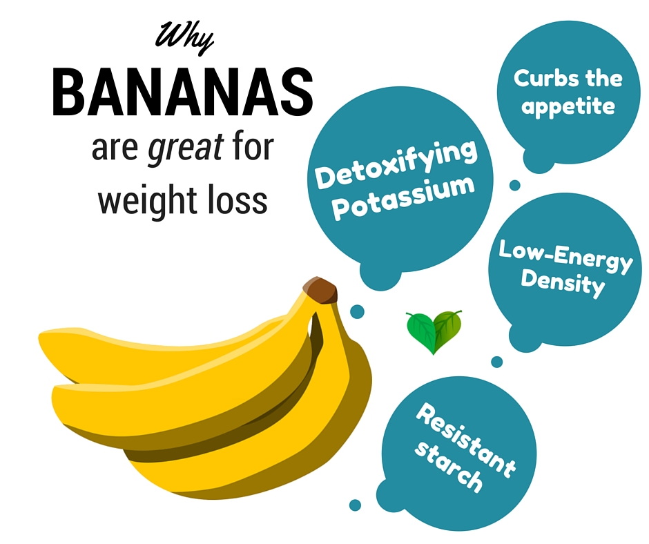 bananas weight loss