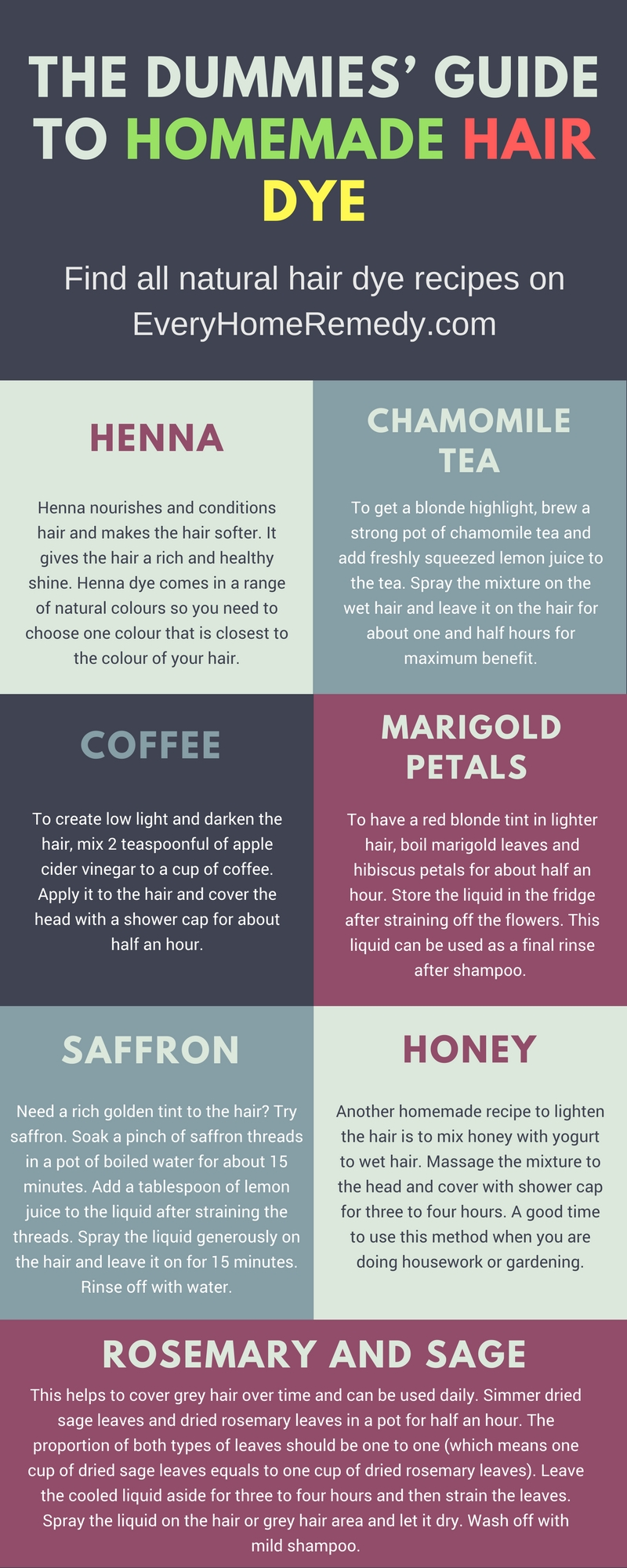 All natural ways to color your hair - with ingredients and recipes for each color